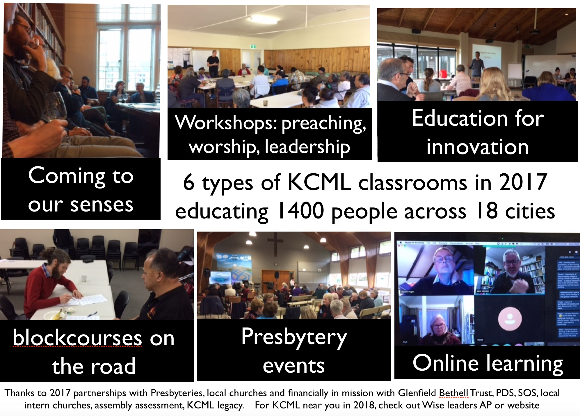 Knox Centre For Ministry And Leadership Has A Strategic Plan Which Prioritises Lay And Ordained Training To Be Enacted Through A Mix Of Face To Face And